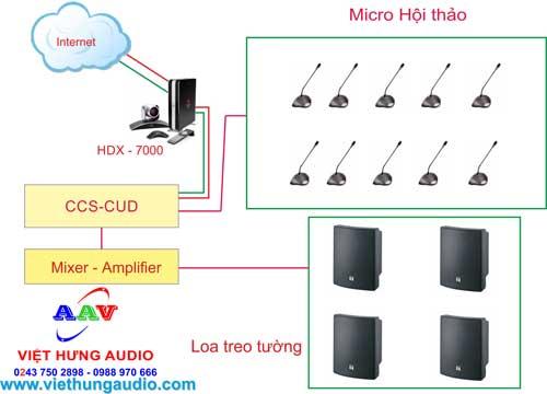 sơ đồ hệ thống âm thanh hội nghị
