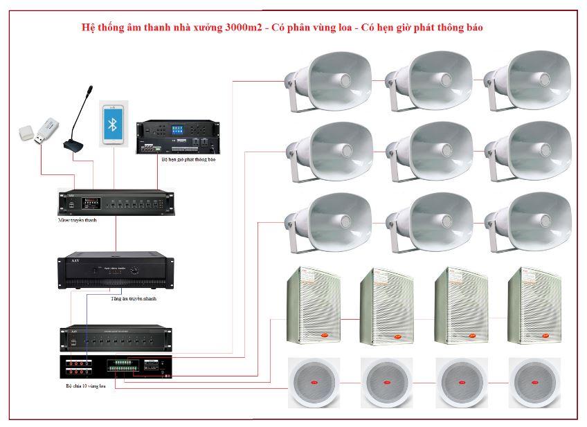 Hệ thống âm thanh nhà xưởng 3000 m2 chất lượng cao, hiệu quả đầu tư, giá tốt nhất – Việt Hưng Audio phân phối, lắp đặt toàn quốc