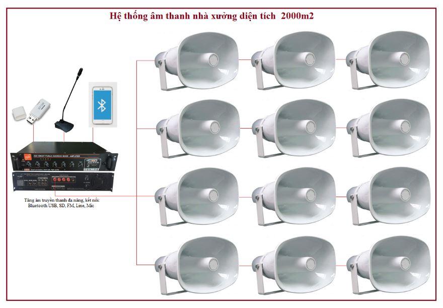 Dàn âm thanh nhà xưởng 2000 m2 chất lượng, tối ưu, giá tốt nhất – Việt Hưng Audio phân phối, lắp đặt toàn quốc