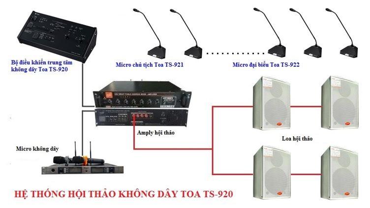 Hệ thống hội thảo không dây Toa TS-920 cao cấp, hiện đại