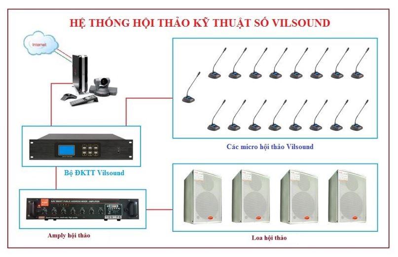 Hệ thống hội thảo có dây Vilsound VCS-9000 chuẩn, chính hãng, giá tốt