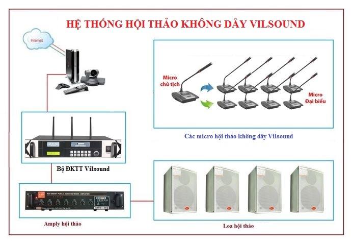 Hệ thống hội thảo không dây Vilsound CMW-8000 cao cấp, hiện đại