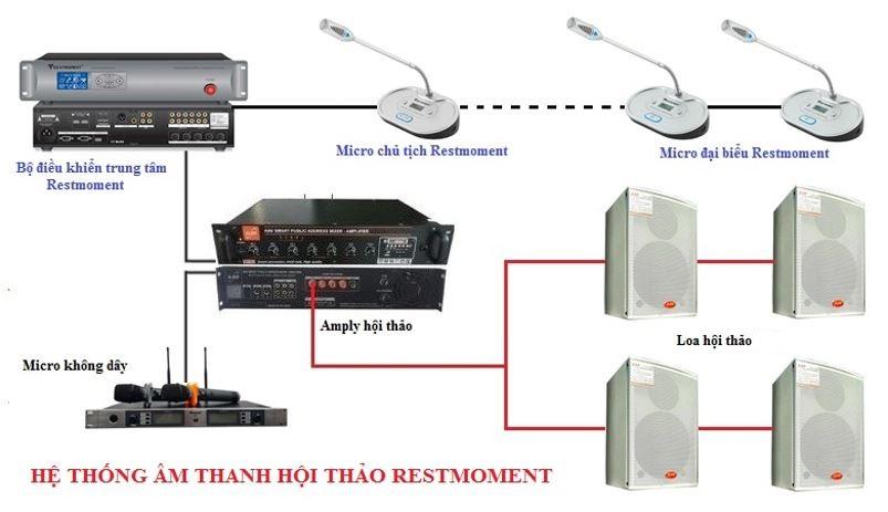 Hệ thống hội thảo Restmoment RX-3001 chất lượng, giá tốt